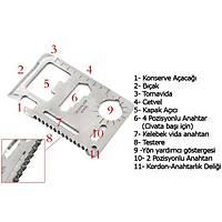 Steel Survival Kit Emergency Card