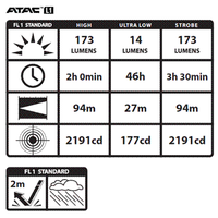 5.11 ATAC L1 Flashlight