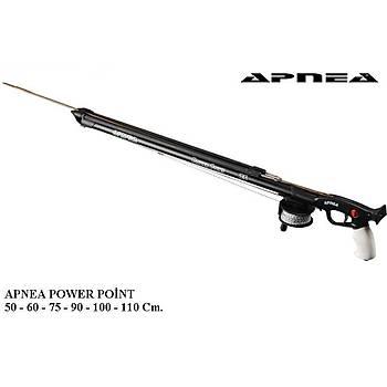 APNEA POWERPOINT ZIPKIN 90
