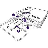 BenQ QCast Kablosuz Projeksiyon Kiti - Tüm Projeksiyonlarla Uyumlu
