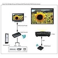 Optoma WHD200 Full HD Kablosuz Görüntü Aktarým Kiti