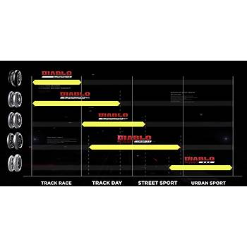 Pirelli Takým 120/70ZR17 ve 160/60ZR17 Diablo Rosso Corsa 2 Ön Arka Set