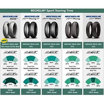 Michelin 170/60R17 72W Road5 Trail Arka Lastik