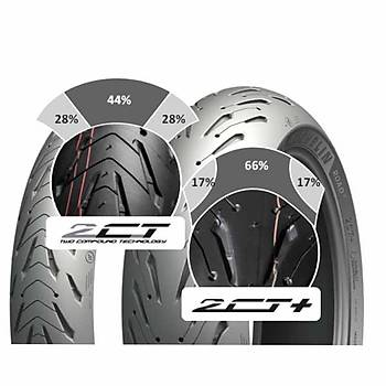 Michelin Takým 120/70ZR17 ve 180/55ZR17 Road5 GT Ön Arka Set