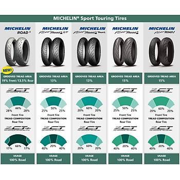 Michelin 120/70R19 60W Road5 Trail Ön Lastik