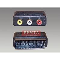 SCART SOKET - 1101