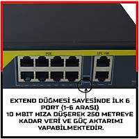 16 (100 MB)  + 2 PORT (1000 MB) POE SWITCH + / 1799