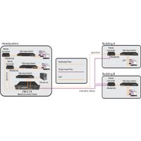 Fiber Optic Device  Single Mode 10/100 M SC Media Converter / 1564