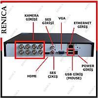 Renica AD-0860P 8 Kanal 5MP-P 1920P AHD Dvr Kayıt Cihazı -XMEYE -H265 / 1805R