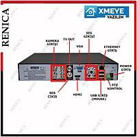 Renica AD-0422 4 Kanal 2MP 1080P AHD Dvr  Kayit Cihazý / 1648R
