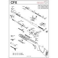 Gamo CFX Alttan Kurmalý Havalý Tüfek 4.5 mm (Hediyeli)