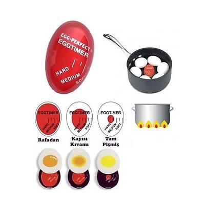 Dublör Yumurta - Egg Timer