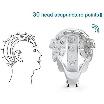 Kafa Masaj Aleti - Brain Massage