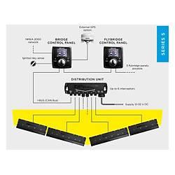 ZIPWAKE Trim Tab Control System Kit Box 450s