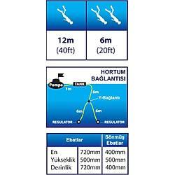 Power Snorkel Dalýþ Sistemi