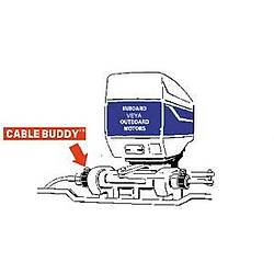 Cable-buddy