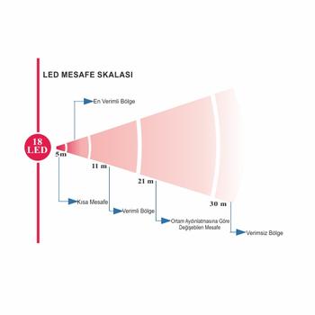 Begas EMA 200  2.0mp AHD Güvenlik Kamerasý (1080p)