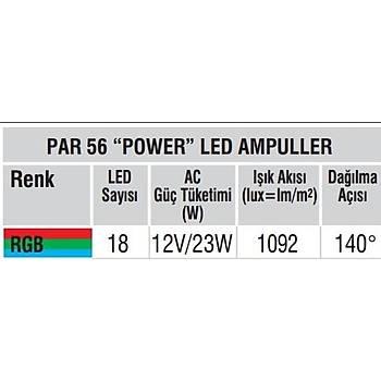 Havuz Lambasý Power Led RGB PAR 56