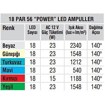Havuz Lambasý Power Led Yedek Turkuaz Par 56