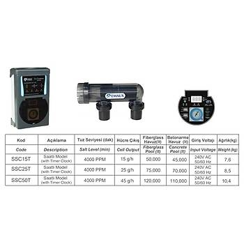 SPP Emaux Tuz Elektroliz Sistemi 45 g/h