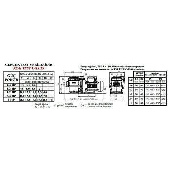 Nozbart Hamsi Serisi 1/2 HP  Monofaze Pompa