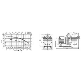Superpool Havuz Pompasý SCPA Serisi 4 HP - Trifaze