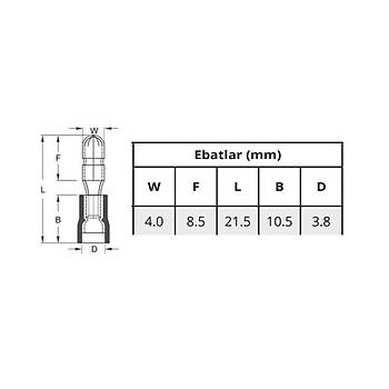 GBE-1040 0,50-1,50mm² Ýzoleli Kablo Ucu (200 adet) GWEST