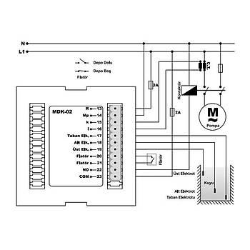 MDK-02 Monofaze Dijital Dalgýç Kontrol Rölesi TENSE