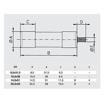 10x38mm 1A Gecikmeli Tip (gG) Kartuþ Sigorta 420001 DF