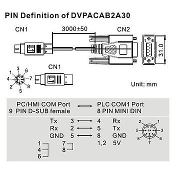 DVPACAB2A30 PC-PLC Haberleþme Kablosu Delta
