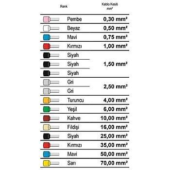 0,34 mm2 Ýzoleli Kablo Yüksüðü GVN-IYF-0.34 GWEST (1000 Adet)