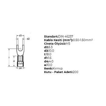 GÇU-5001 M5 Delikli 0,50-1,50mm² Kablo Pabucu (200 adet) GWEST