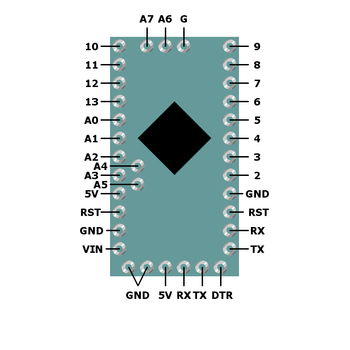 Pro Mini ATMEGA 328P 5V/16MHz -Arduino Uyumlu-
