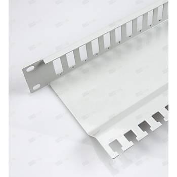 1U 19 inc Rack Tipi F/O Transfer Paneli
