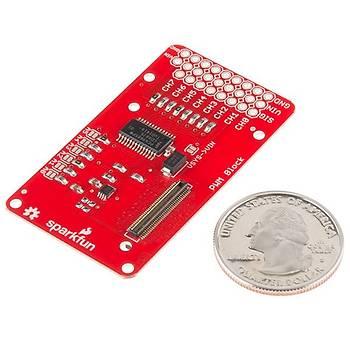 SparkFun Intel Edison Blok - PWM