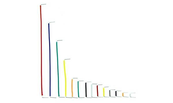 Breadboard Jumper Kablo Seti (140 Parça)