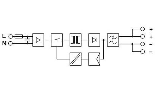 UNO POWER Güç kaynaðý 24V DC / 100W - DIN ray