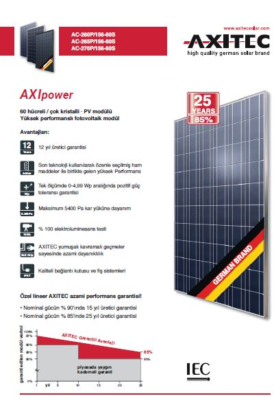 Axitec-Solar-Panel