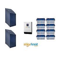 Güneþ Enerjisi Paketi / Günlük 24 Kw Enerji