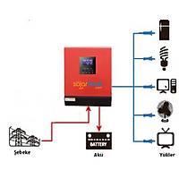 (C02) Akýllý Ups Sistemleri 3 Kva 200 Ah