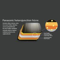 Güneþ Paneli Panasonic Dünyanýn En verimli Hit 325 Wp