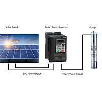 Solar Sulama - 60 Hp / 45 Kw Trifaze