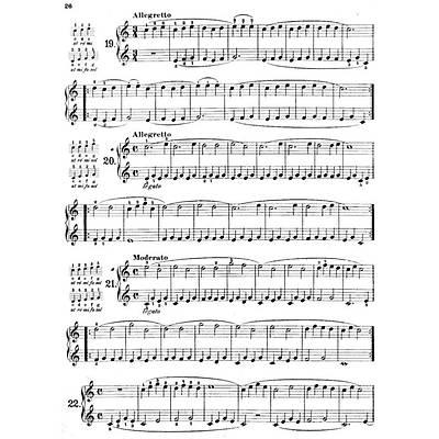 Ferdinand Beyer Op. 101 - Piyano Metodu