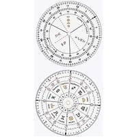 Uranian Astroloji & Kozmobiyoloji