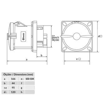 5x125A Cee Norm Makine Prizi   BC1-6505-7413