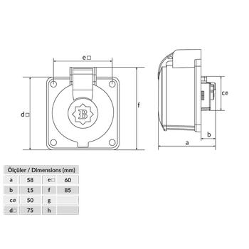 3x16A Trifaze Kauçuk Plastik Makine Prizi BK6-1504-2410