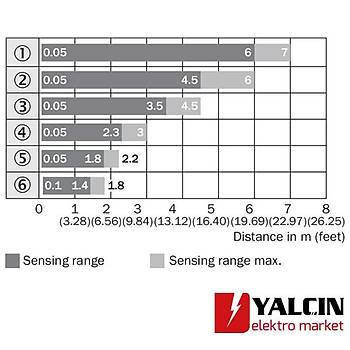 SICK VL180-2P42431