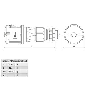 5x125A Uzatma Priz Pilotlu BC1-6505-7312 IP67
