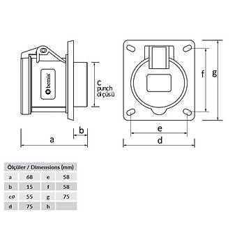 CEE Norm 5x16A Makine Priz 75x75  BC1-1505-2413