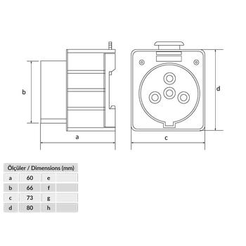 3x25A Trifaze Kauçuk  Plastik Ray Priz  BR1-2504-2711